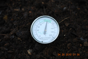 Compost Pile Temperature After Eighth Turning